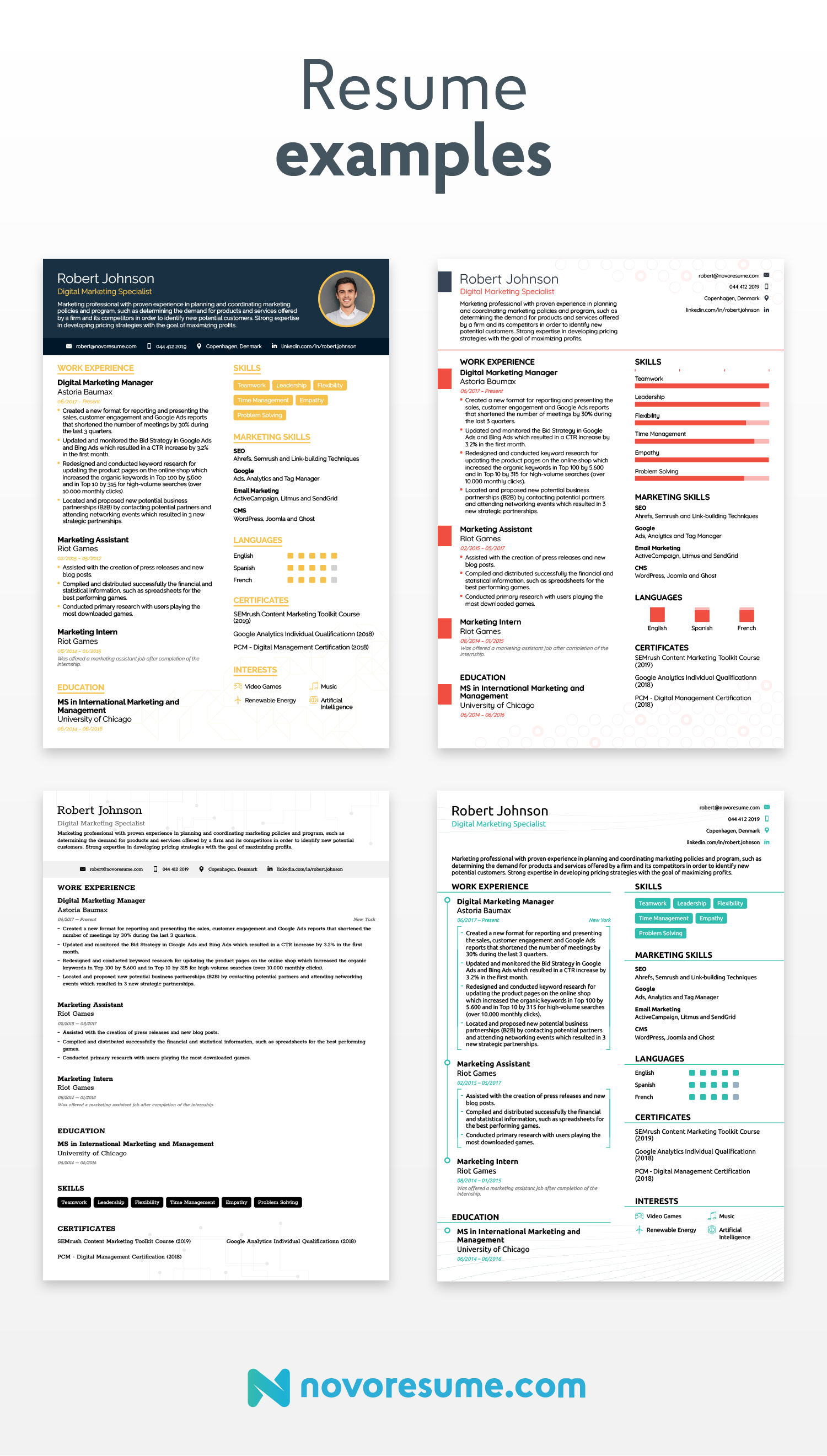 resume template for cover letter