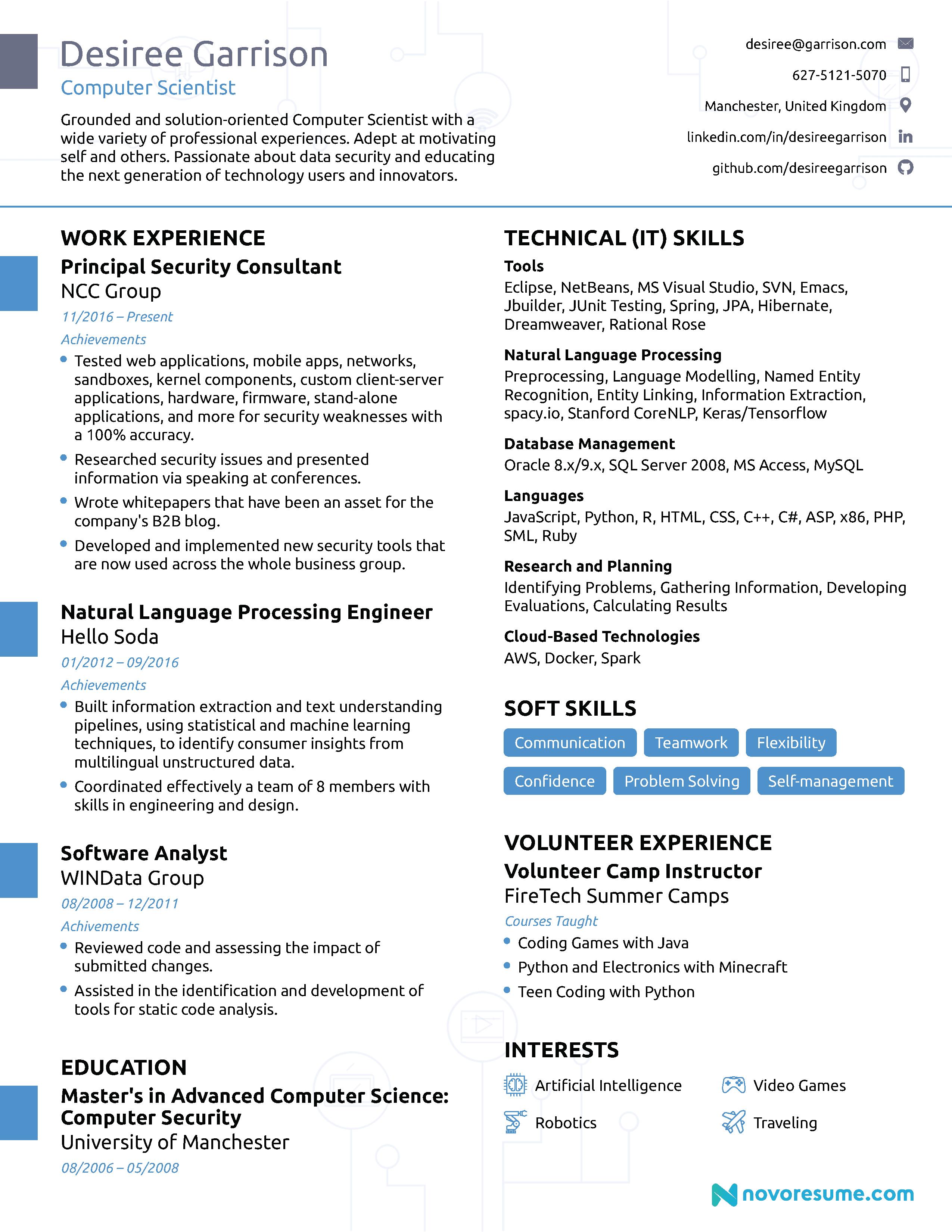 resume examples 2021